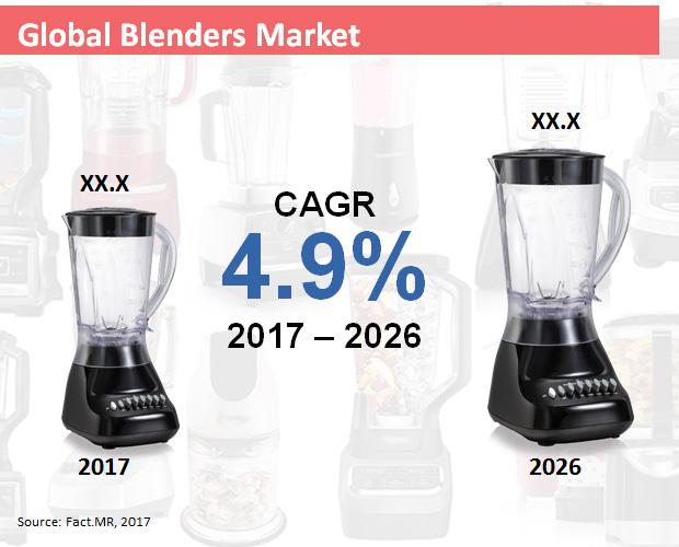 blenders-market[1]